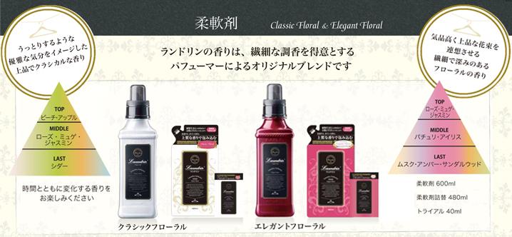ランドリンの香りは、繊細な調香を得意とするパフューマーによるオリジナルブレンドです