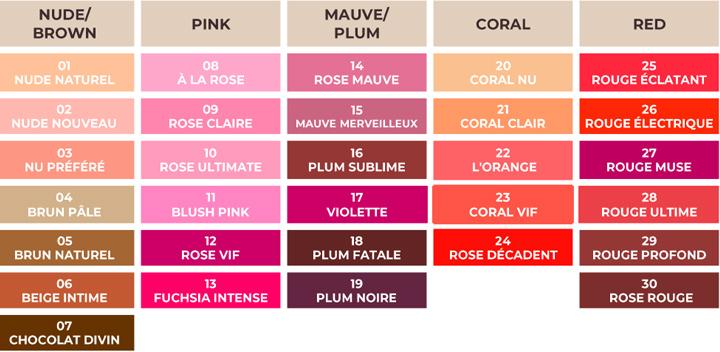 30色のカラーチャート