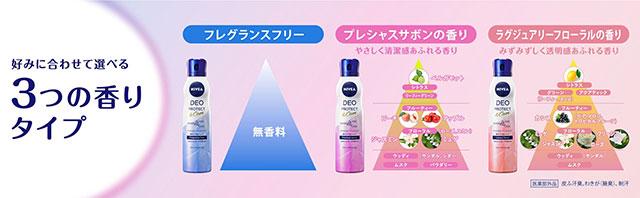ニベア 好みに合わせて選べる3つの香りタイプ